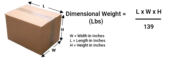Volumetric or Dimensional weight Calculator